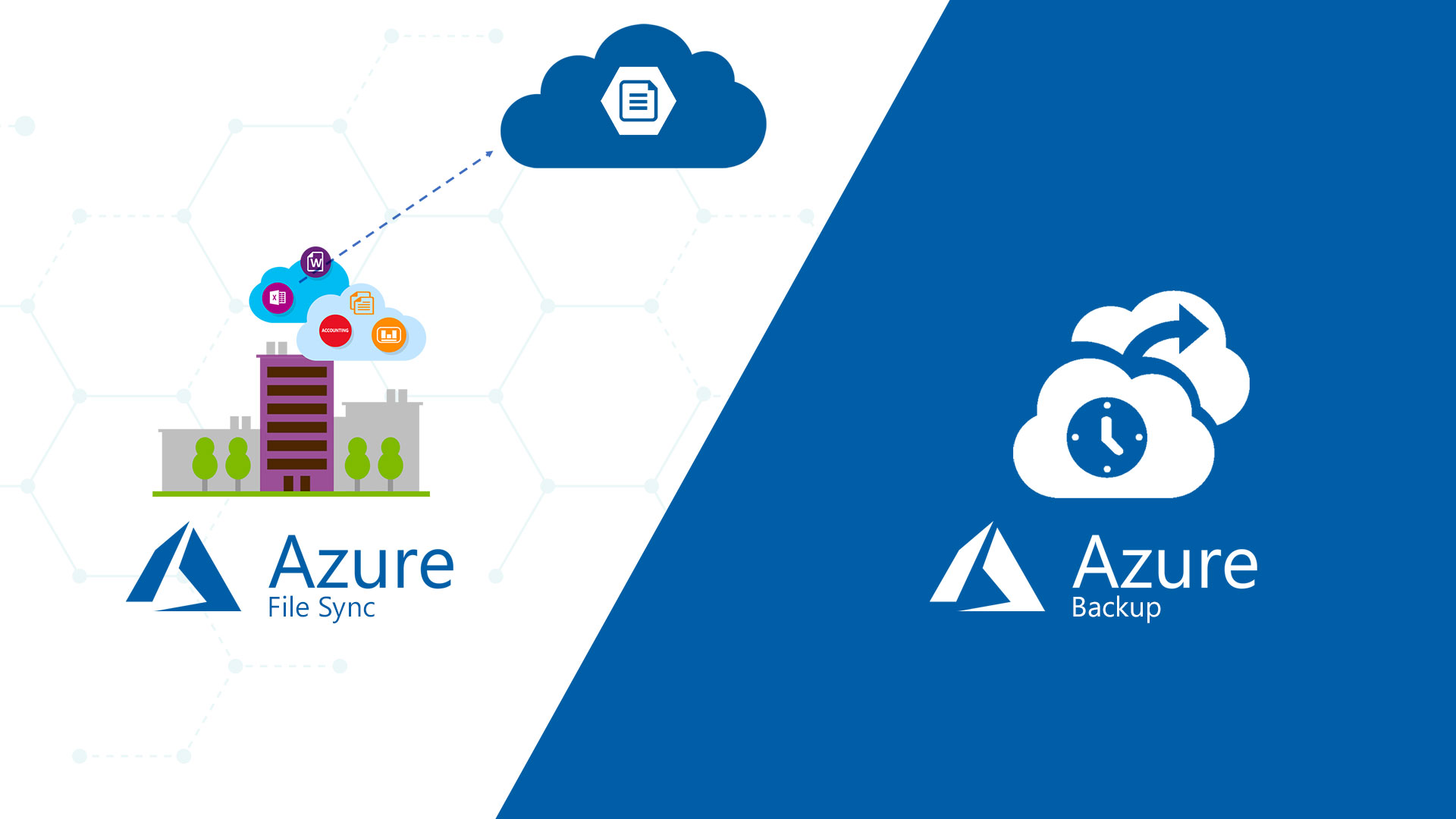 Azure File Sync Backup