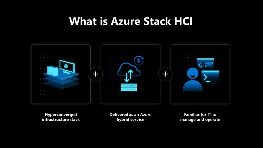 Azure Stack HCI H20